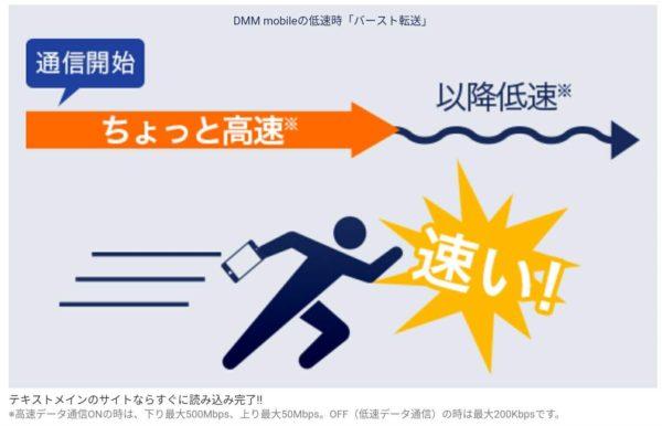 DMMモバイルにはバースト機能があるから低速モードも快適に使える