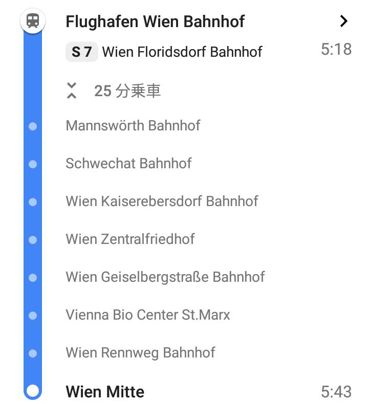 ウィーン国際空港からウィーン市内(ウィーン・ミッテ駅)までの電車乗り換え