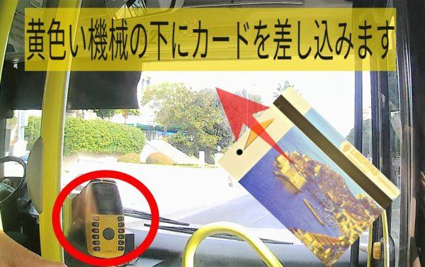 ドブロブニクカード1日券についてきた24時間有効のバス乗車券を使ってバスに乗る際は黄色い機械に差し込む