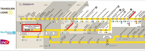 RER(高速郊外鉄道)のCラインの停車駅図