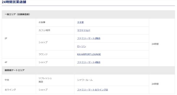 関西国際空港は24時間営業のコンビニがある