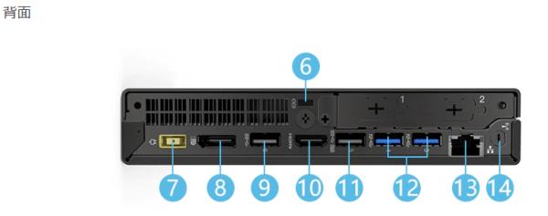 ThinkCentre M75q-1 TinyのUSBポートが充実している